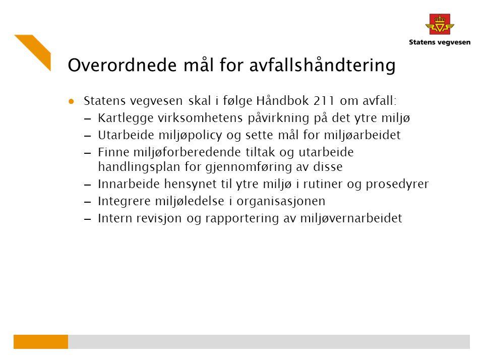 Overordnede mål for avfallshåndtering ● Statens vegvesen skal i følge Håndbok 211 om avfall: – Kartlegge virksomhetens påvirkning på det ytre miljø –