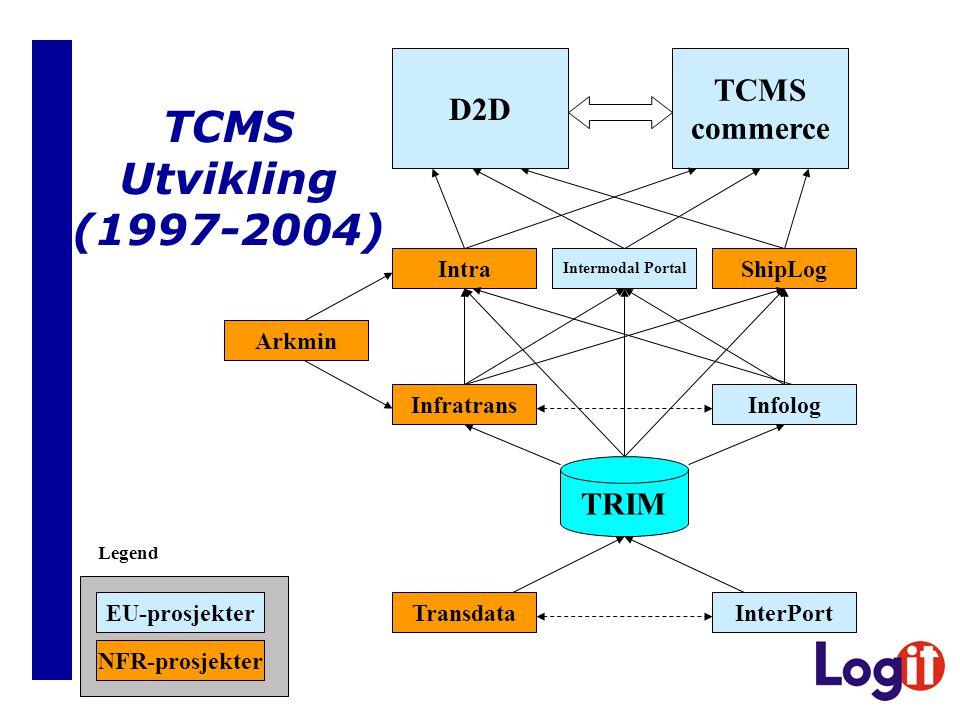 TCMS commerce Intermodal Portal Infolog InterPort TRIM IntraShipLog Infratrans Arkmin TransdataEU-prosjekter NFR-prosjekter Legend D2D TCMS Utvikling (1997-2004)