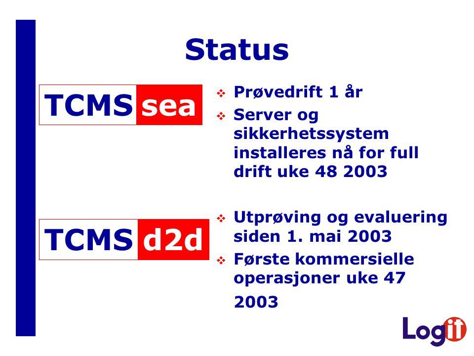 Status  Prøvedrift 1 år  Server og sikkerhetssystem installeres nå for full drift uke 48 2003  Utprøving og evaluering siden 1. mai 2003  Første k
