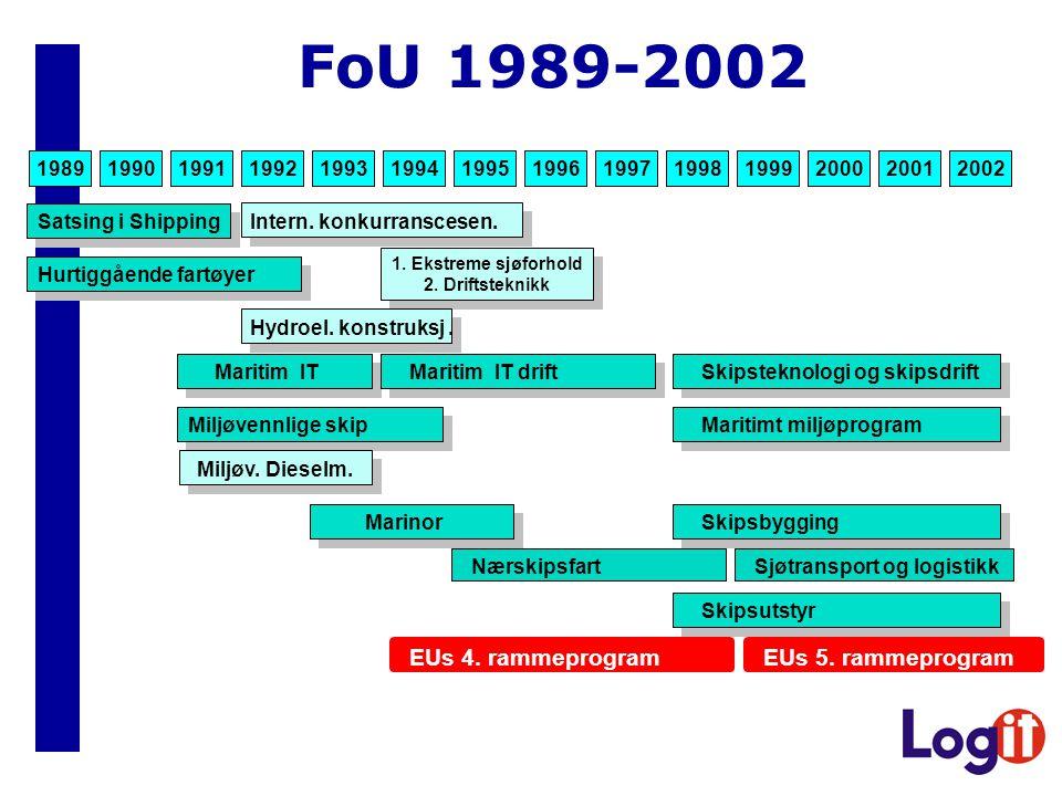 FoU 1989-2002 19891990199119921993199419951996199719981999200020012002 Satsing i ShippingIntern. konkurranscesen. Hurtiggående fartøyer 1. Ekstreme sj