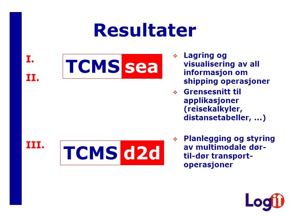Resultater I. II. III. seaTCMSd2dTCMS  Lagring og visualisering av all informasjon om shipping operasjoner  Grensesnitt til applikasjoner (reisekalk