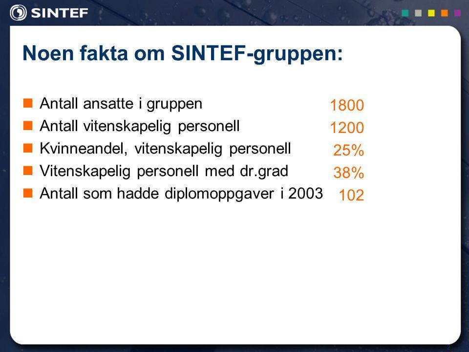 2 Noen fakta om SINTEF-gruppen: Antall ansatte i gruppen Antall vitenskapelig personell Kvinneandel, vitenskapelig personell Vitenskapelig personell m