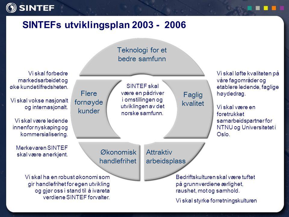 25 SINTEF-gruppens inntekter i 2002 Forskningsrådet, strategiske programmer 4,2 % Oppdrag 92,6 % Forskningsrådet, grunnbevilgning 3,2 % Omsetning: 1,618 milliarder kroner