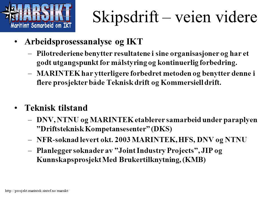 http://prosjekt.marintek.sintef.no/marsikt/ Skipsdrift – veien videre Arbeidsprosessanalyse og IKT –Pilotrederiene benytter resultatene i sine organis