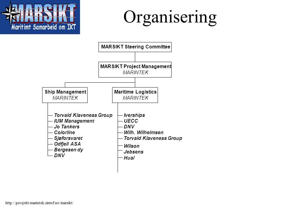 http://prosjekt.marintek.sintef.no/marsikt/ Organisering Torvald Klaveness Group IUM Management Jo Tankers Colorline Sjøforsvaret Odfjell ASA Bergesen