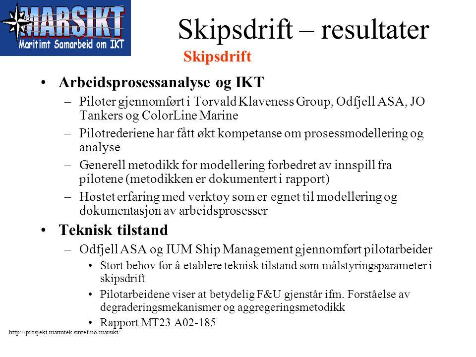 http://prosjekt.marintek.sintef.no/marsikt/ Skipsdrift – veien videre Arbeidsprosessanalyse og IKT –Pilotrederiene benytter resultatene i sine organisasjoner og har et godt utgangspunkt for målstyring og kontinuerlig forbedring.