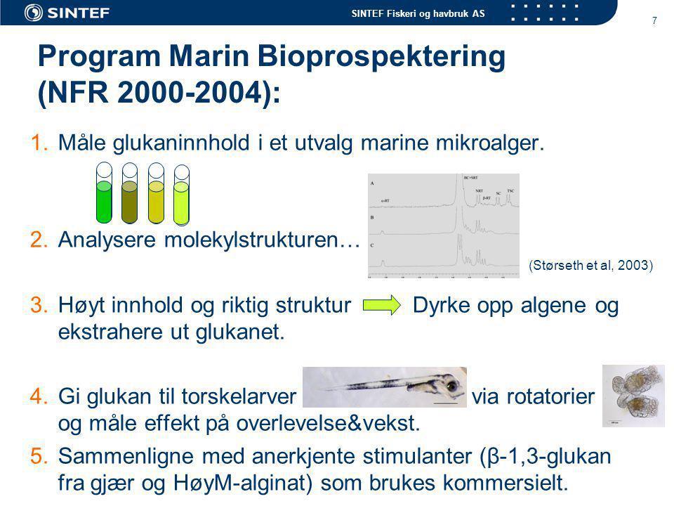 SINTEF Fiskeri og havbruk AS 7 Program Marin Bioprospektering (NFR 2000-2004): 1.Måle glukaninnhold i et utvalg marine mikroalger. 2.Analysere molekyl