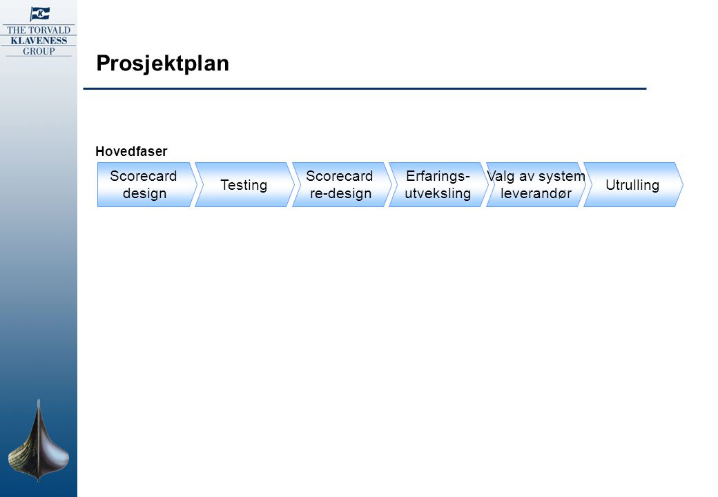 Prosjektplan Scorecard design UtrullingTesting Scorecard re-design Erfarings- utveksling Valg av system leverandør Hovedfaser