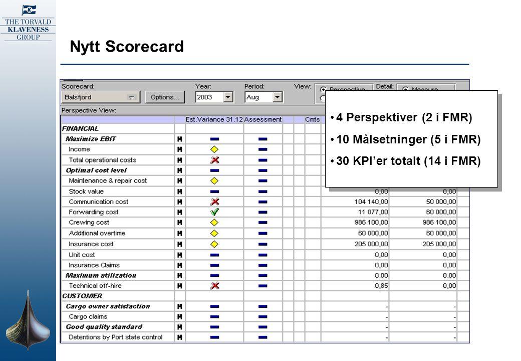 Nytt Scorecard 4 Perspektiver (2 i FMR) 10 Målsetninger (5 i FMR) 30 KPI'er totalt (14 i FMR) 4 Perspektiver (2 i FMR) 10 Målsetninger (5 i FMR) 30 KP