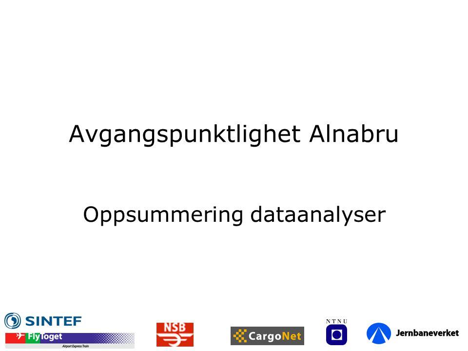 Avgangspunktlighet Alnabru Oppsummering dataanalyser