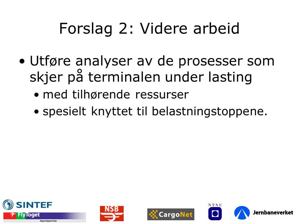 Forslag 2: Videre arbeid Utføre analyser av de prosesser som skjer på terminalen under lasting med tilhørende ressurser spesielt knyttet til belastnin