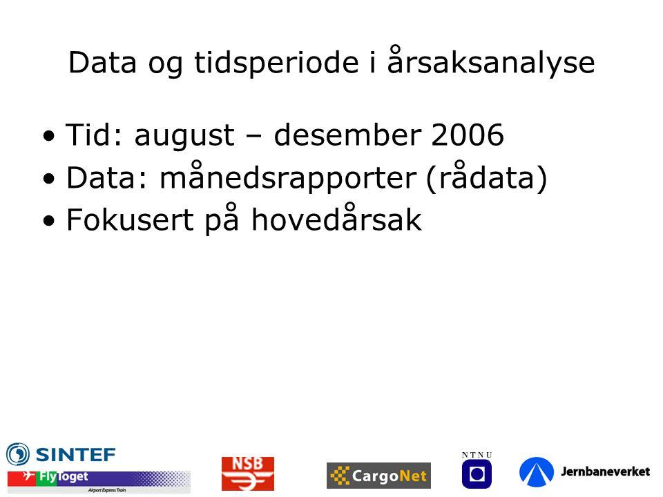 Data og tidsperiode i årsaksanalyse Tid: august – desember 2006 Data: månedsrapporter (rådata) Fokusert på hovedårsak