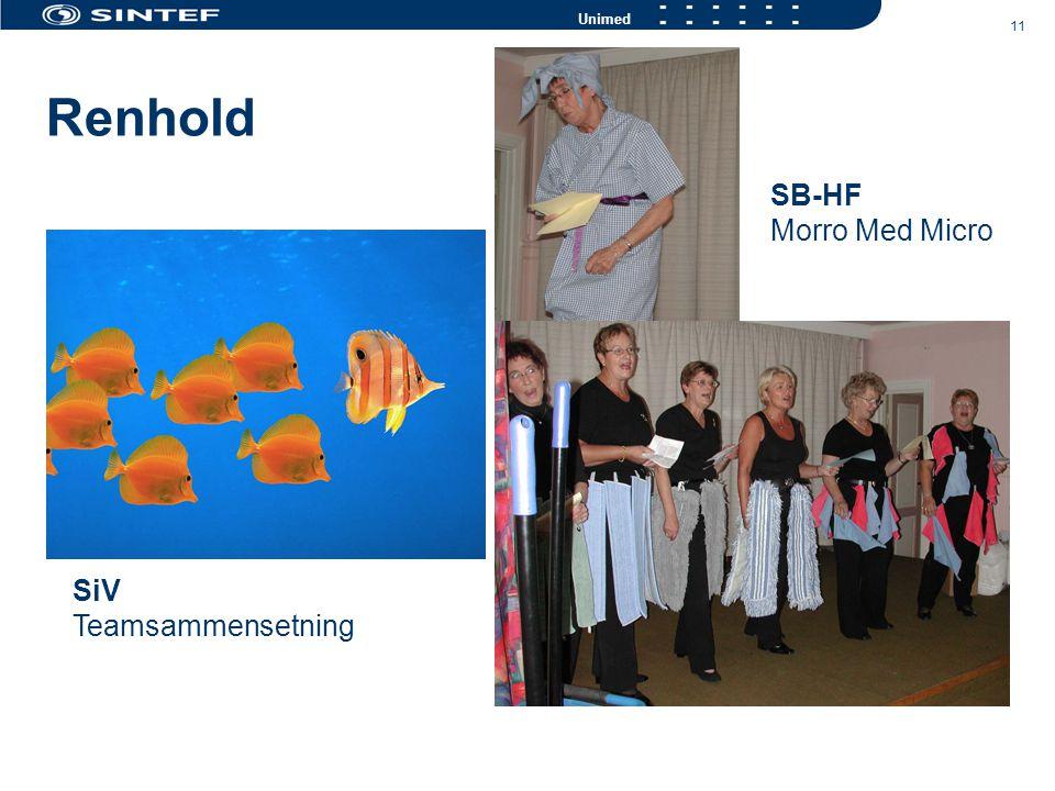11 Unimed Renhold SiV Teamsammensetning SB-HF Morro Med Micro