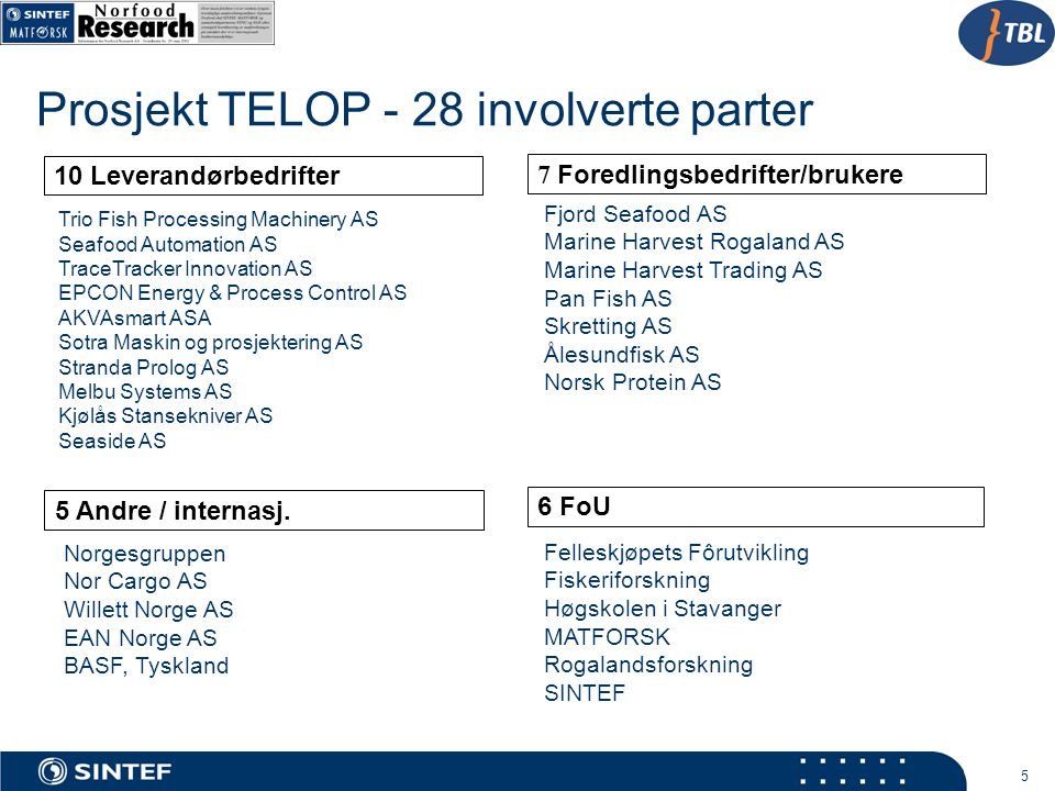 5 Prosjekt TELOP - 28 involverte parter Norgesgruppen Nor Cargo AS Willett Norge AS EAN Norge AS BASF, Tyskland Fjord Seafood AS Marine Harvest Rogala