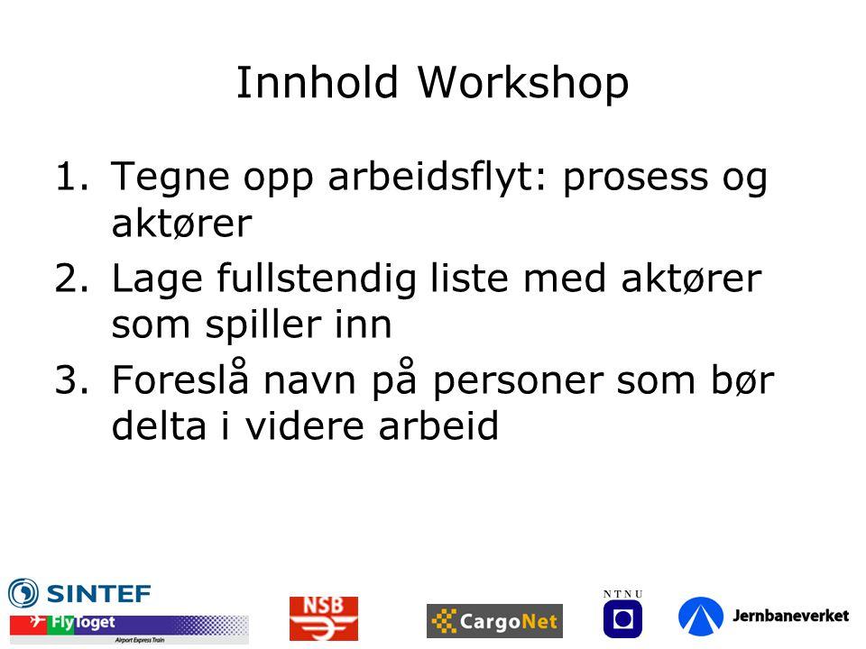 Innhold Workshop 1.Tegne opp arbeidsflyt: prosess og aktører 2.Lage fullstendig liste med aktører som spiller inn 3.Foreslå navn på personer som bør d