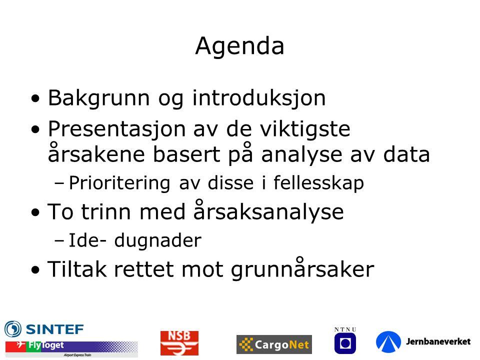 Agenda Bakgrunn og introduksjon Presentasjon av de viktigste årsakene basert på analyse av data –Prioritering av disse i fellesskap To trinn med årsak
