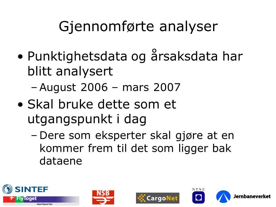 Gjennomførte analyser Punktighetsdata og årsaksdata har blitt analysert –August 2006 – mars 2007 Skal bruke dette som et utgangspunkt i dag –Dere som
