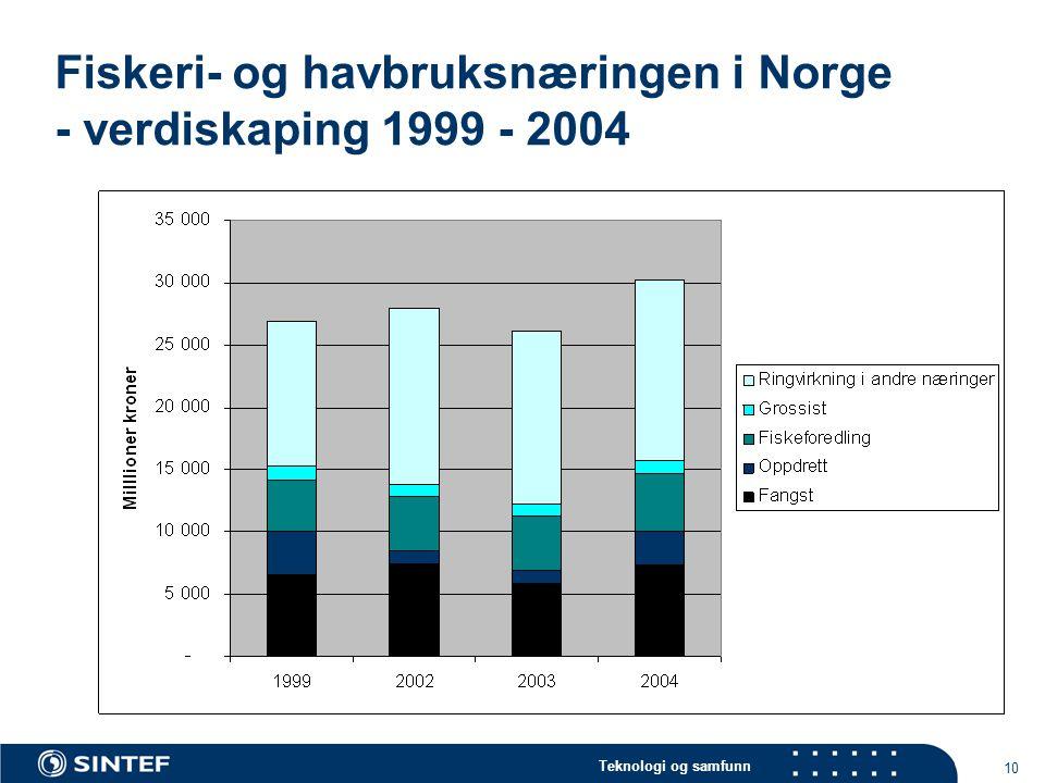 Teknologi og samfunn 10 Fiskeri- og havbruksnæringen i Norge - verdiskaping 1999 - 2004