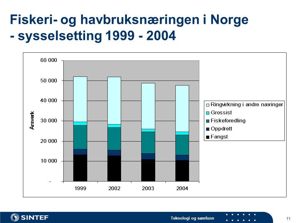 Teknologi og samfunn 11 Fiskeri- og havbruksnæringen i Norge - sysselsetting 1999 - 2004