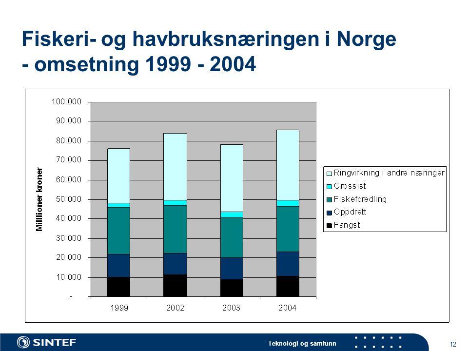 Teknologi og samfunn 12 Fiskeri- og havbruksnæringen i Norge - omsetning 1999 - 2004