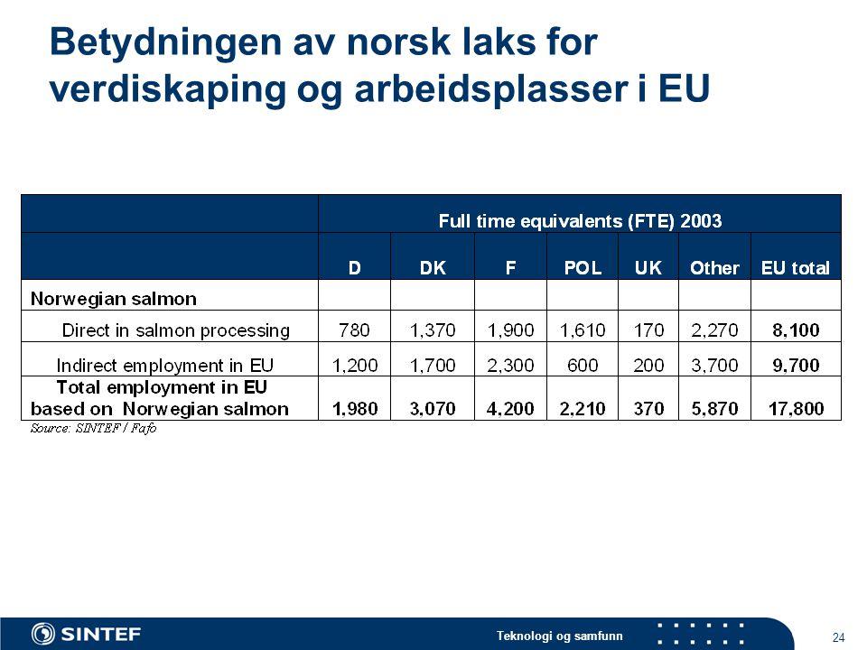 Teknologi og samfunn 24 Betydningen av norsk laks for verdiskaping og arbeidsplasser i EU