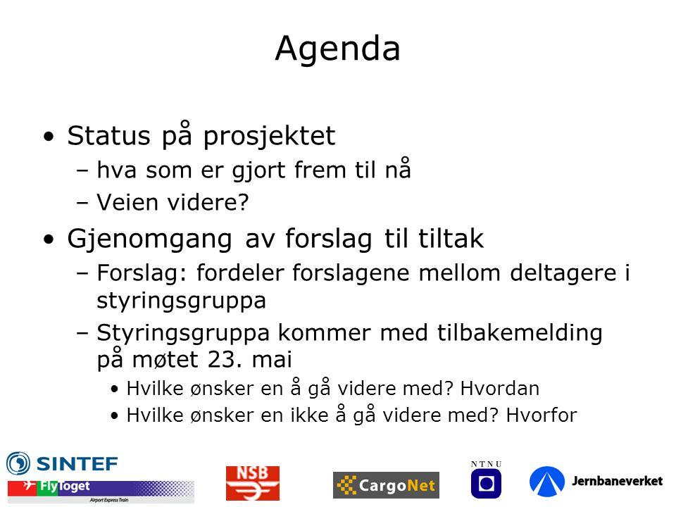 Agenda Status på prosjektet –hva som er gjort frem til nå –Veien videre? Gjenomgang av forslag til tiltak –Forslag: fordeler forslagene mellom deltage