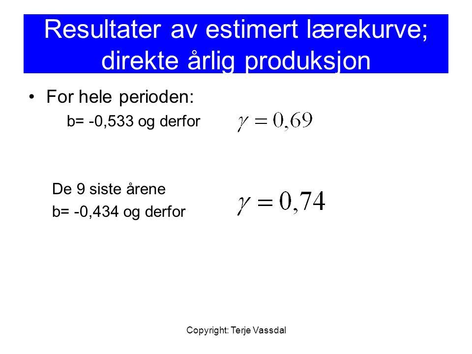 Copyright: Terje Vassdal Resultater av estimert lærekurve; direkte årlig produksjon For hele perioden: b= -0,533 og derfor De 9 siste årene b= -0,434