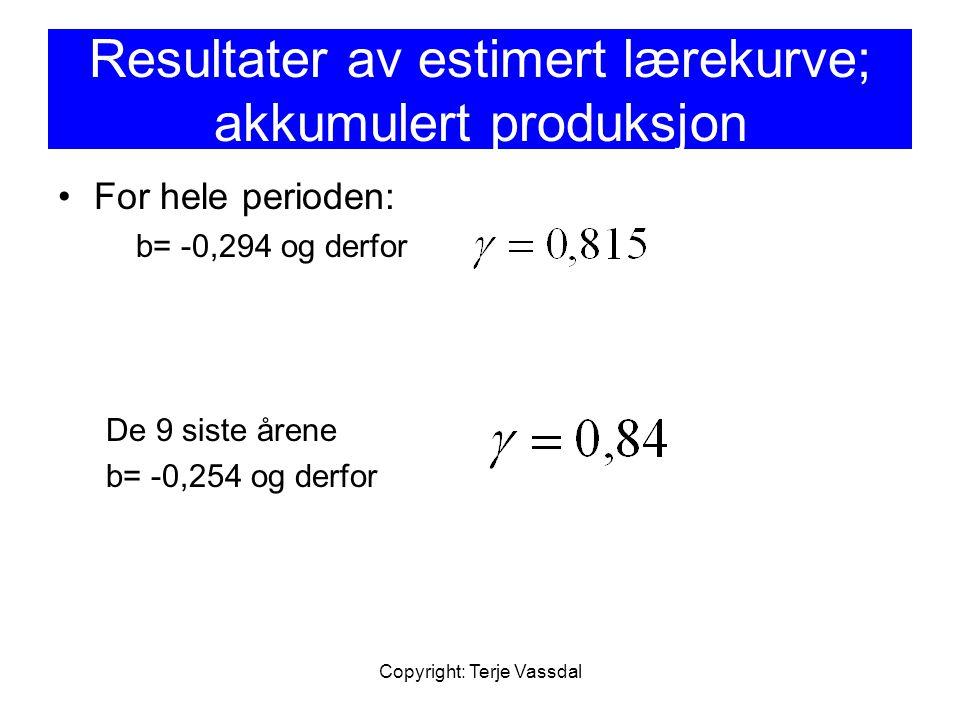 Copyright: Terje Vassdal Resultater av estimert lærekurve; akkumulert produksjon For hele perioden: b= -0,294 og derfor De 9 siste årene b= -0,254 og