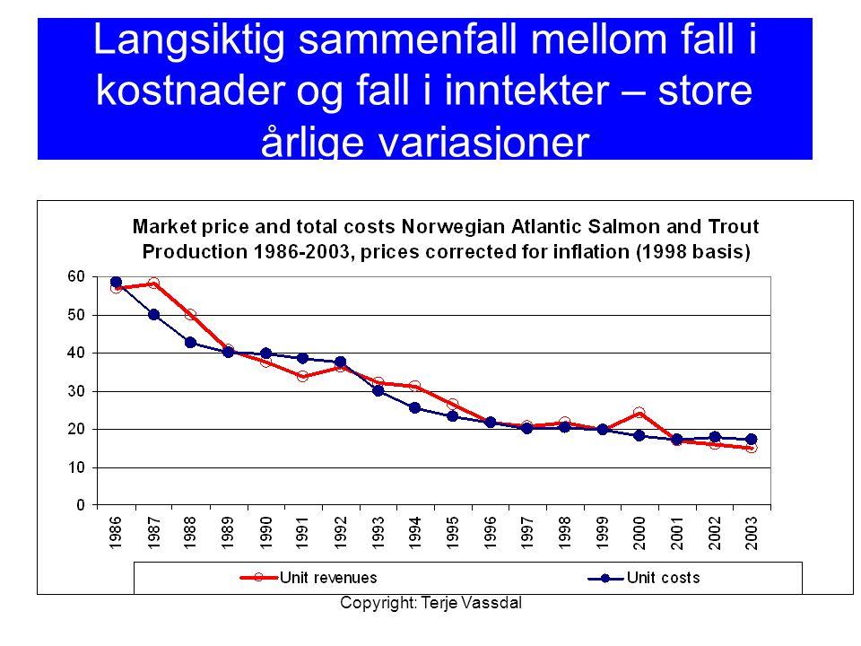 Copyright: Terje Vassdal Langsiktig sammenfall mellom fall i kostnader og fall i inntekter – store årlige variasjoner
