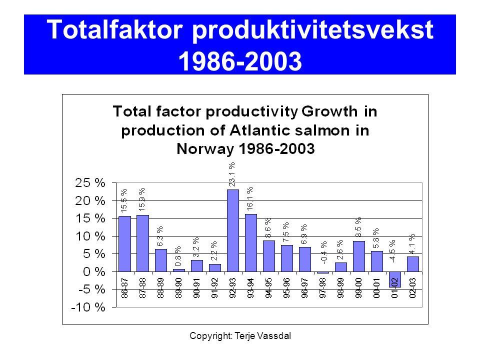 Copyright: Terje Vassdal Totalfaktor produktivitetsvekst 1986-2003