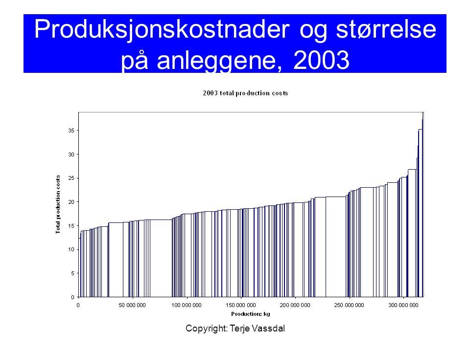 Copyright: Terje Vassdal Produksjonskostnader og størrelse på anleggene, 2003