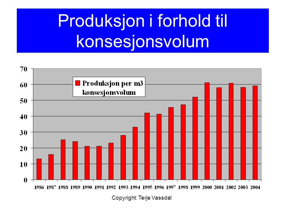 Copyright: Terje Vassdal Produksjon i forhold til konsesjonsvolum