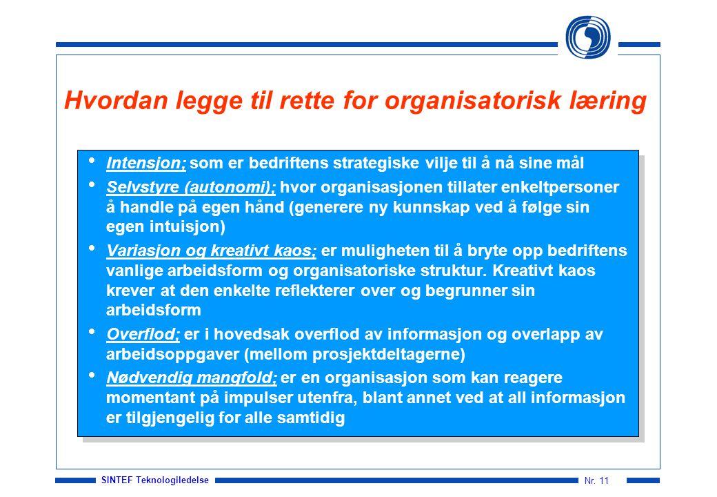 SINTEF Teknologiledelse Nr. 11 Hvordan legge til rette for organisatorisk læring  Intensjon; som er bedriftens strategiske vilje til å nå sine mål 