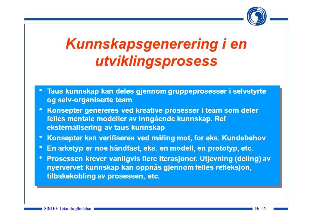 SINTEF Teknologiledelse Nr. 13 Kunnskapsgenerering i en utviklingsprosess  Taus kunnskap kan deles gjennom gruppeprosesser i selvstyrte og selv-organ