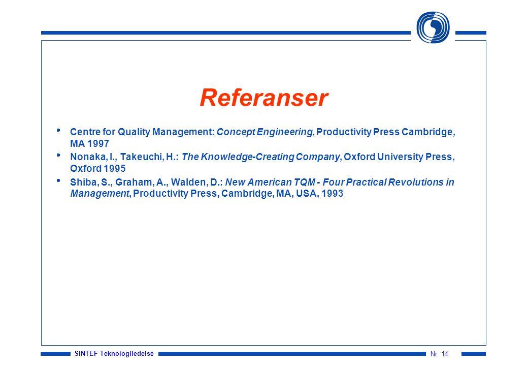 SINTEF Teknologiledelse Nr. 14 Referanser  Centre for Quality Management: Concept Engineering, Productivity Press Cambridge, MA 1997  Nonaka, I., Ta