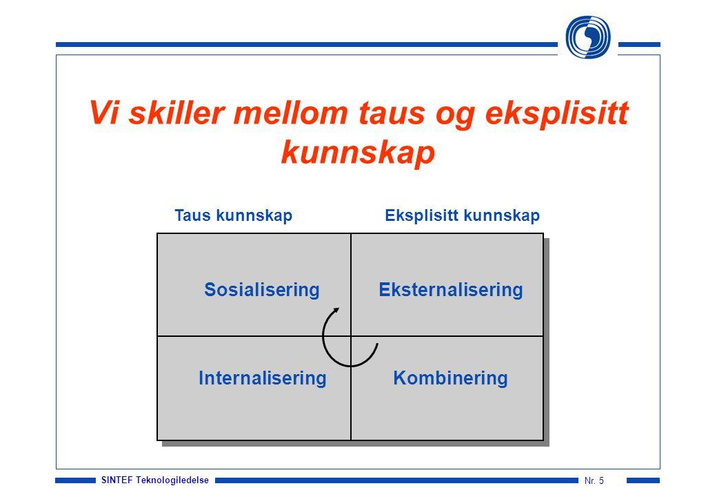 SINTEF Teknologiledelse Nr. 5 Vi skiller mellom taus og eksplisitt kunnskap SosialiseringEksternalisering InternaliseringKombinering Taus kunnskap Eks