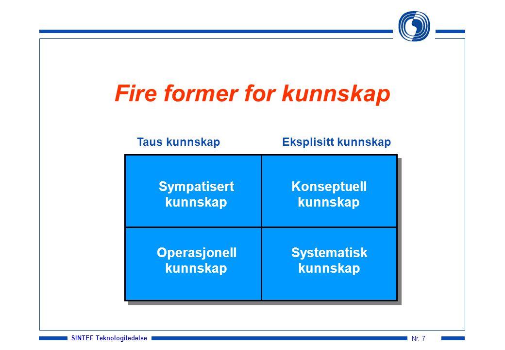 SINTEF Teknologiledelse Nr. 7 Fire former for kunnskap Sympatisert kunnskap Konseptuell kunnskap Operasjonell kunnskap Systematisk kunnskap Taus kunns