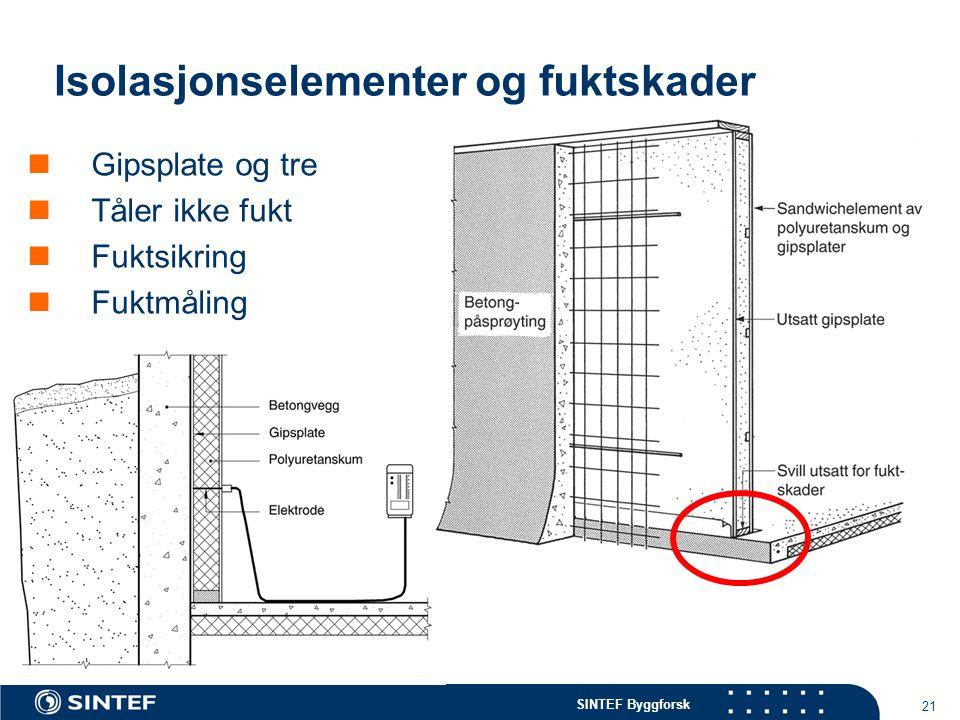 SINTEF Byggforsk 21 Isolasjonselementer og fuktskader Gipsplate og tre Tåler ikke fukt Fuktsikring Fuktmåling