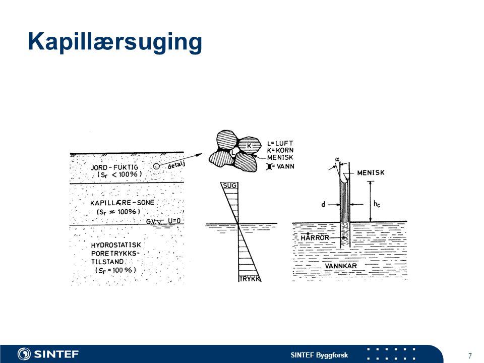 SINTEF Byggforsk 7 Kapillærsuging