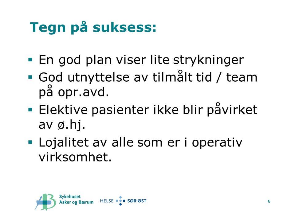 6 Tegn på suksess:  En god plan viser lite strykninger  God utnyttelse av tilmålt tid / team på opr.avd.  Elektive pasienter ikke blir påvirket av