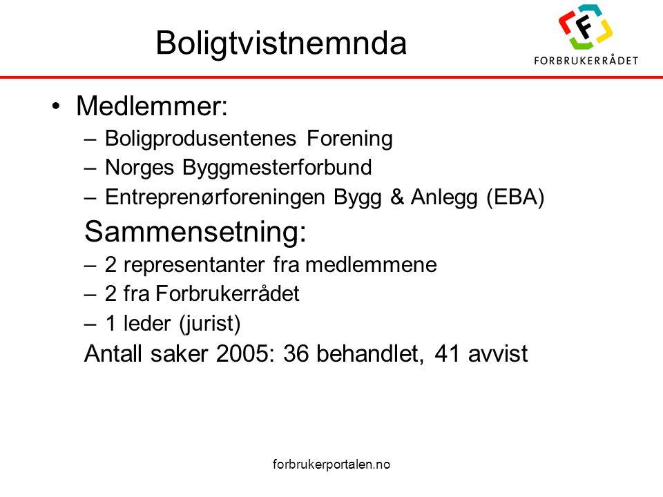 forbrukerportalen.no Boligtvistnemnda Medlemmer: –Boligprodusentenes Forening –Norges Byggmesterforbund –Entreprenørforeningen Bygg & Anlegg (EBA) Sam