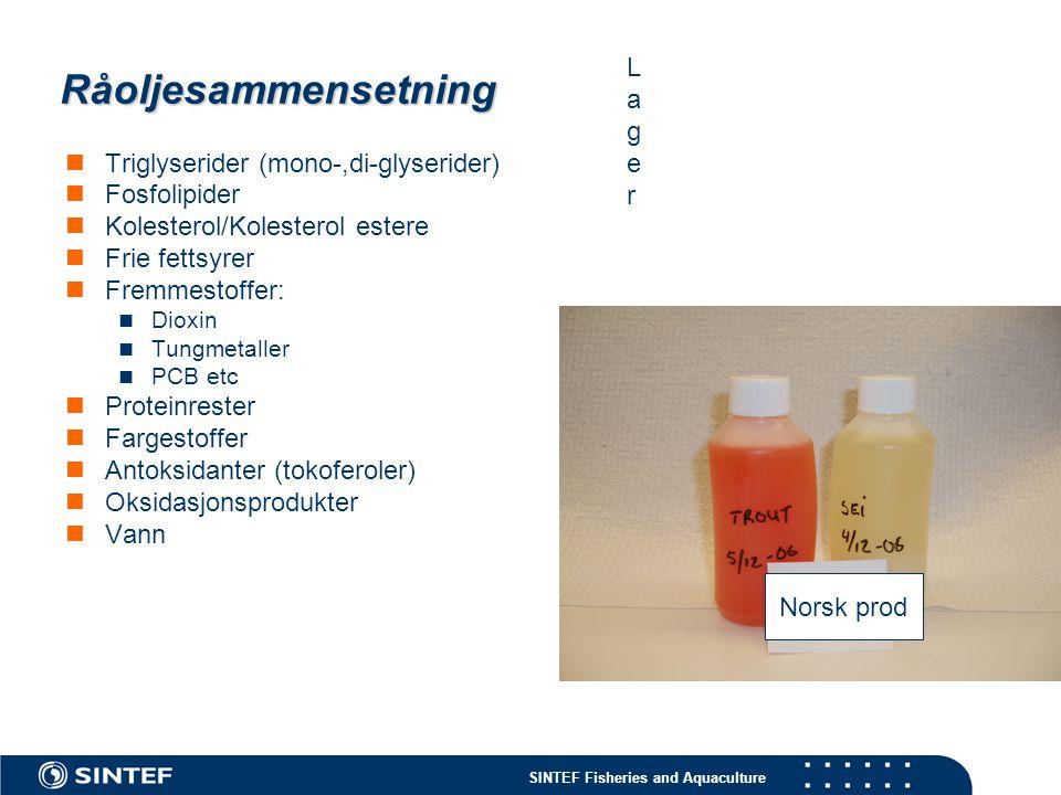 SINTEF Fisheries and Aquaculture Råoljesammensetning Triglyserider (mono-,di-glyserider) Fosfolipider Kolesterol/Kolesterol estere Frie fettsyrer Frem
