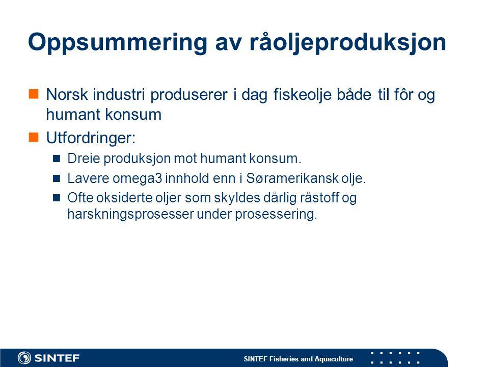 SINTEF Fisheries and Aquaculture Oppsummering av råoljeproduksjon Norsk industri produserer i dag fiskeolje både til fôr og humant konsum Utfordringer