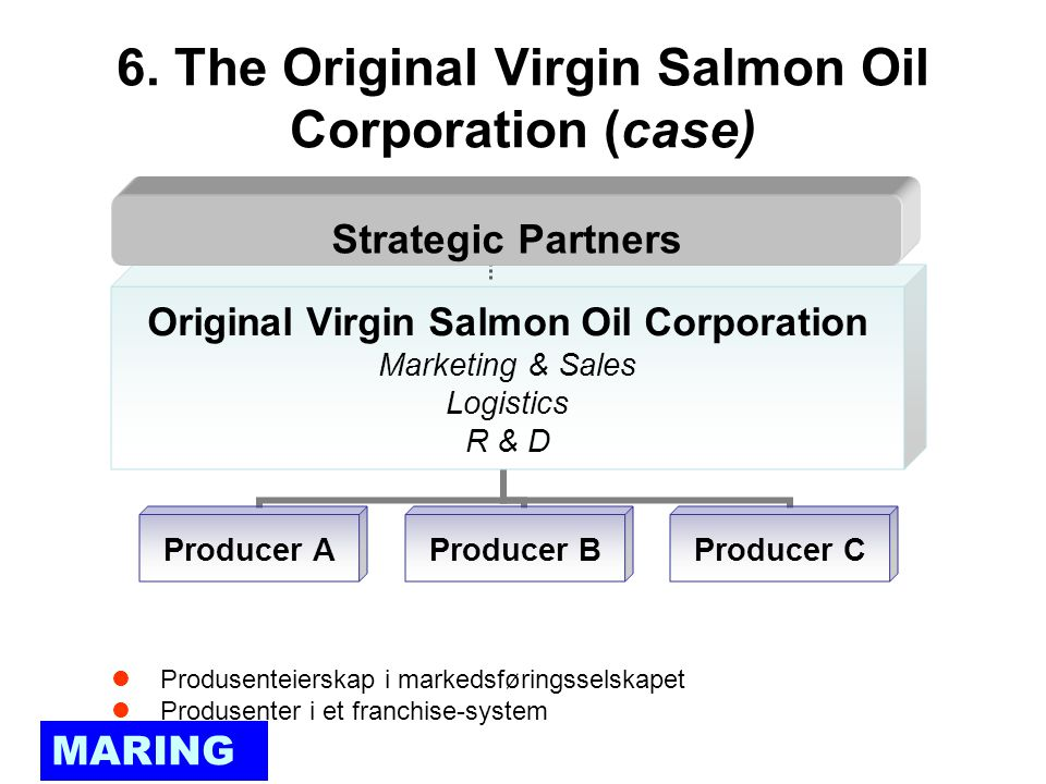 MARING 6. The Original Virgin Salmon Oil Corporation (case) Strategic Partners Produsenteierskap i markedsføringsselskapet Produsenter i et franchise-