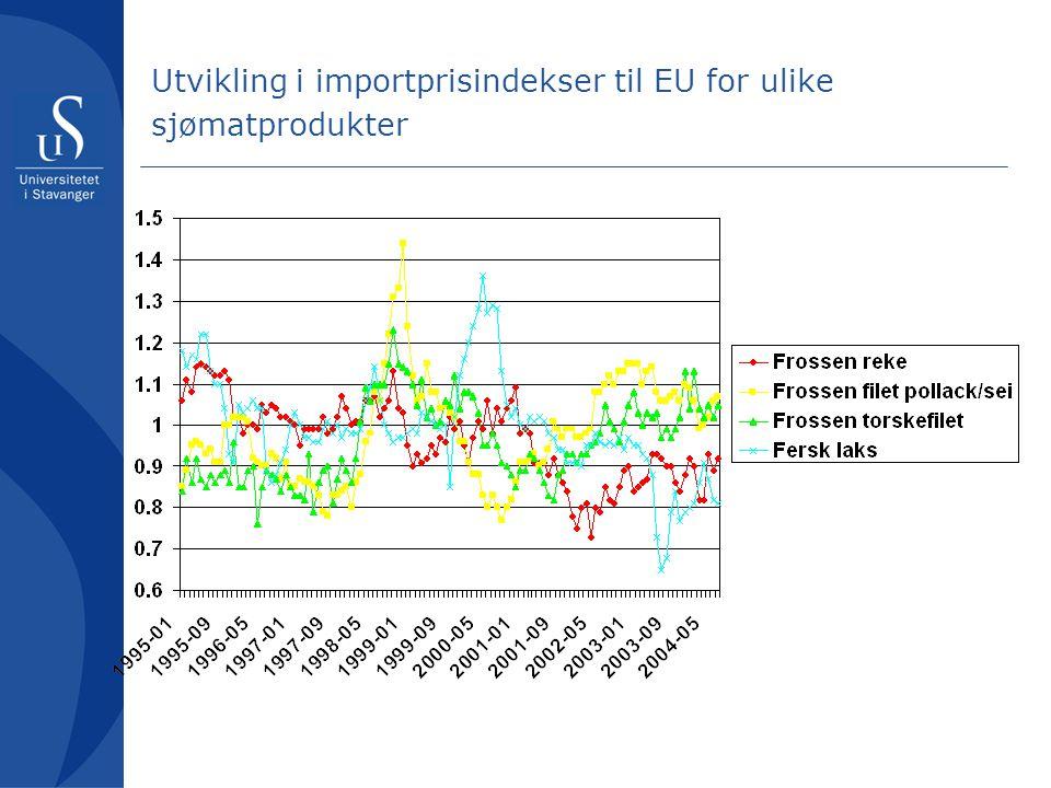 Utvikling i importprisindekser til EU for ulike sjømatprodukter