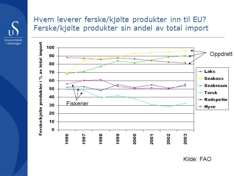 Hvem leverer ferske/kjølte produkter inn til EU.