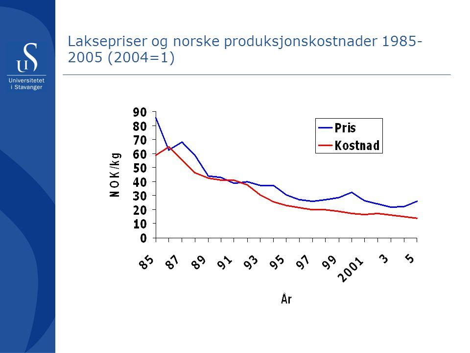 Laksepriser og norske produksjonskostnader 1985- 2005 (2004=1)