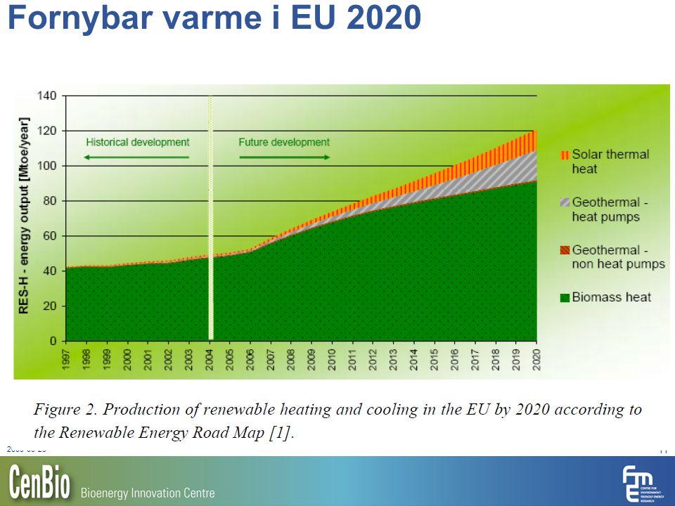 Fornybar varme i EU 2020 11 2009-09-29