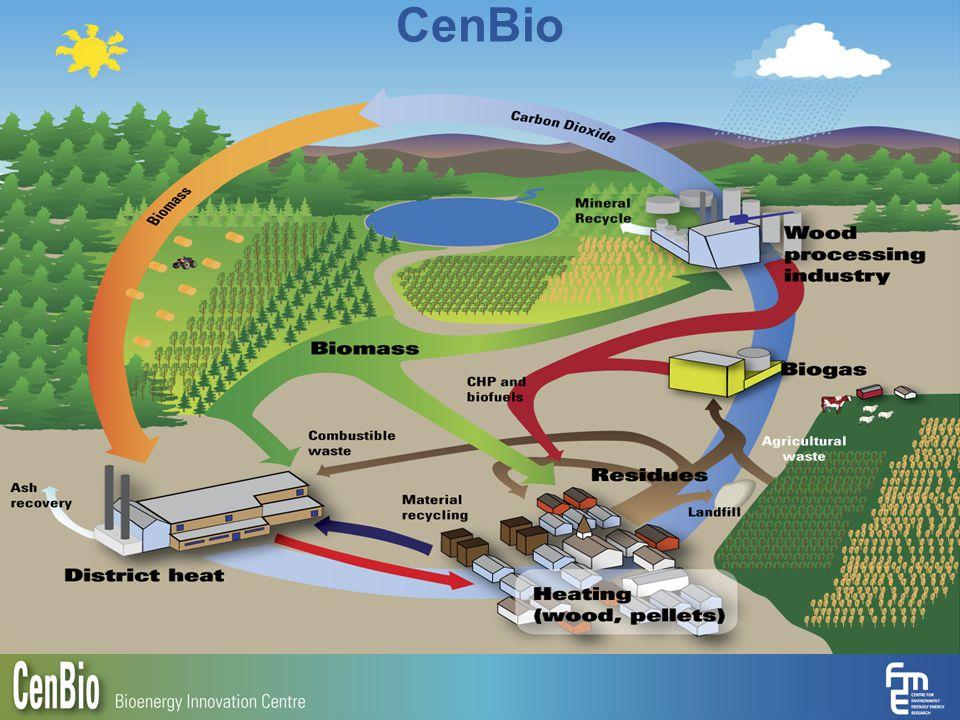 3 2009-09-29 CenBio