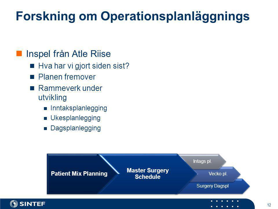 Forskning om Operationsplanläggnings Inspel från Atle Riise Hva har vi gjort siden sist? Planen fremover Rammeverk under utvikling Inntaksplanlegging